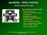agrability utility vehicles product comparison data34