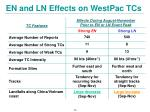 en and ln effects on westpac tcs