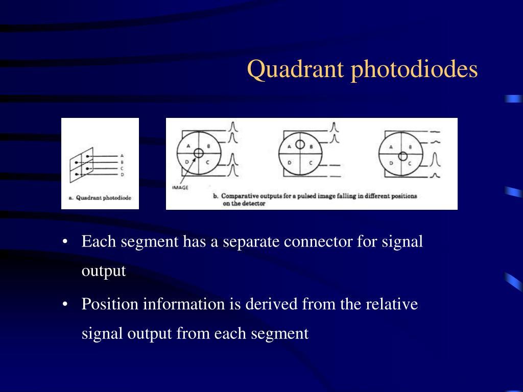 Quadrant photodiodes