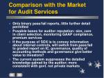 comparison with the market for audit services