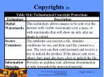 copyrights 3