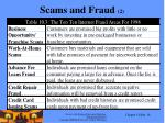 scams and fraud 2
