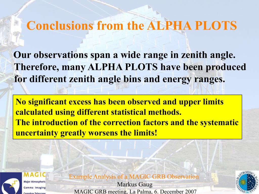 Conclusions from the ALPHA PLOTS