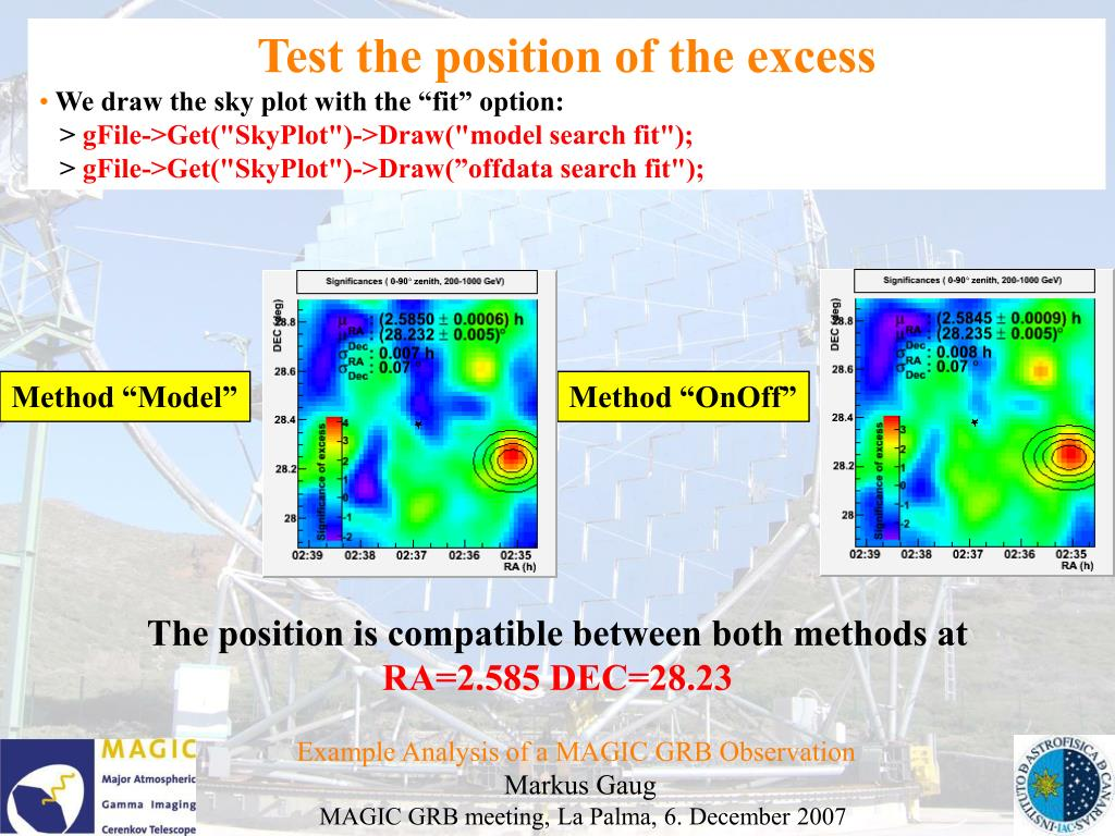 Test the position of the excess