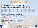 the analysis report166