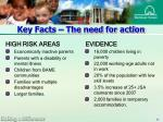 key facts the need for action
