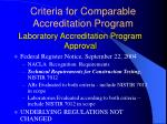 laboratory accreditation program approval