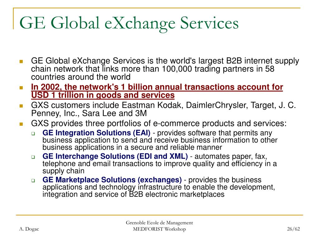 GE Global eXchange Services