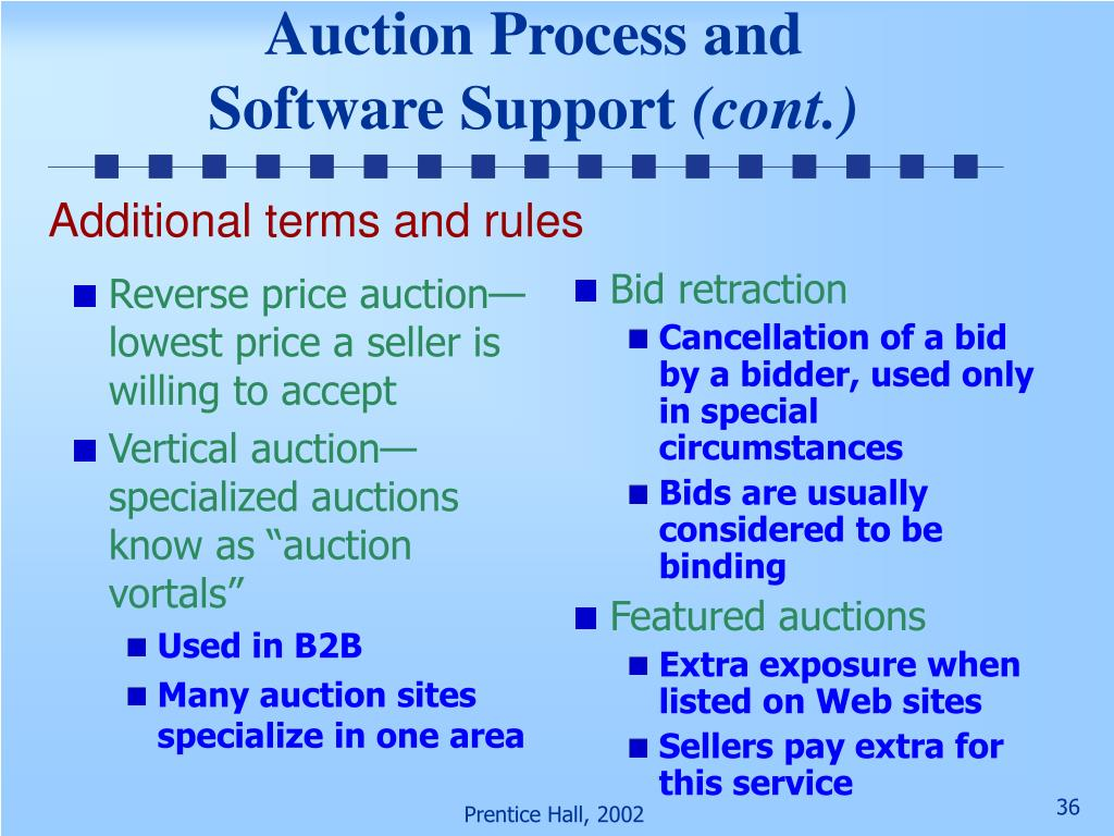 Reverse price auction—lowest price a seller is willing to accept