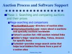 auction process and software support