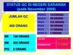 status gc di negeri sarawak pada november 2009