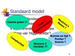standaard model36