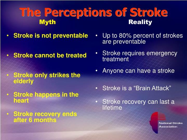 PPT - Explaining Stroke _ Stroke is a Brain Attack ...