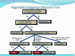 vegetable subgroup decision tree