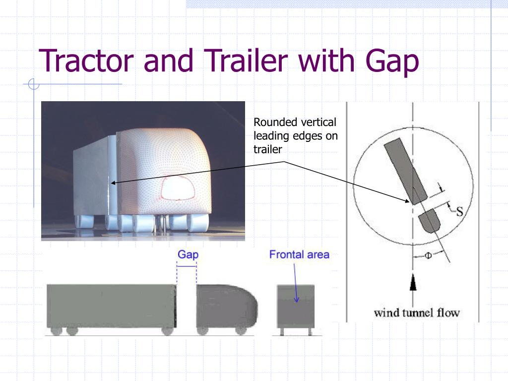 Tractor and Trailer with Gap
