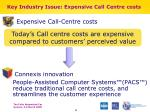 key industry issue expensive call centre costs