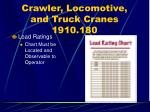 crawler locomotive and truck cranes 1910 18075
