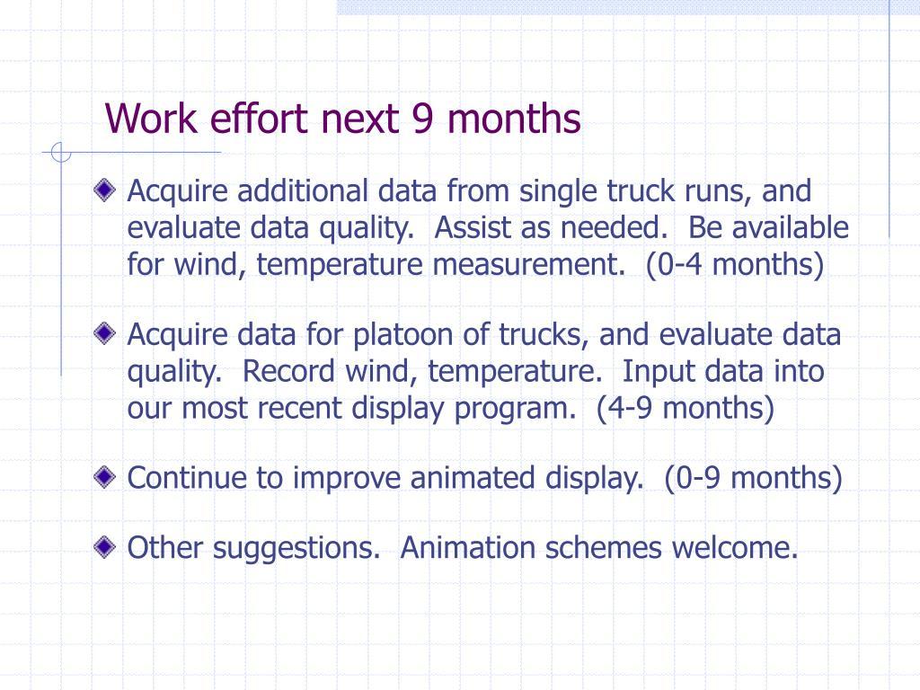 Work effort next 9 months
