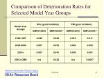 comparison of deterioration rates for selected model year groups