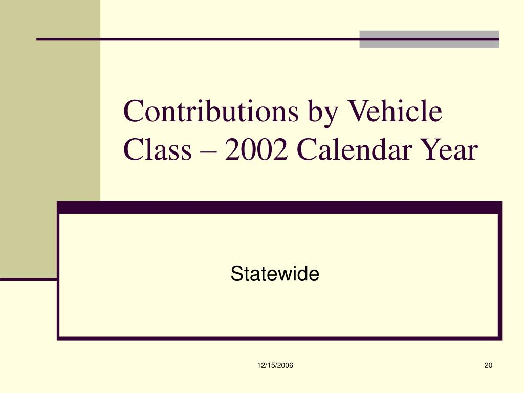 Contributions by Vehicle Class – 2002 Calendar Year