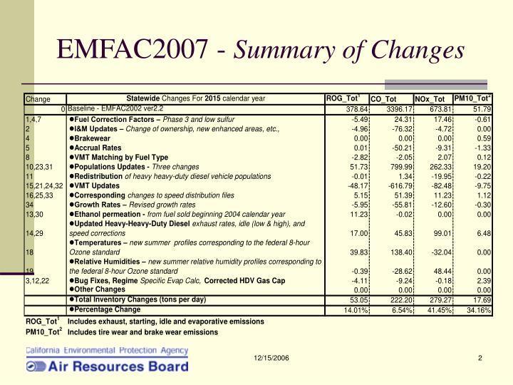Emfac2007 summary of changes