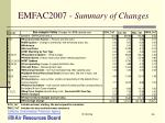 emfac2007 summary of changes36
