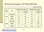 emission impact of chip reflash
