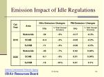 emission impact of idle regulations