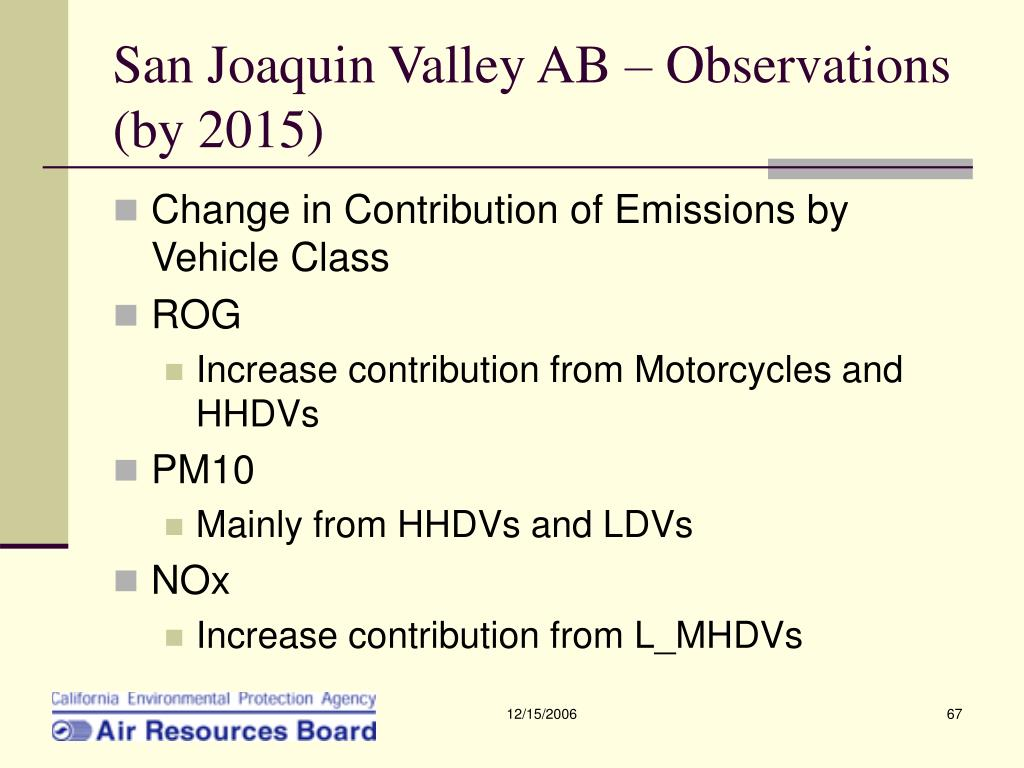 San Joaquin Valley AB – Observations (by 2015)