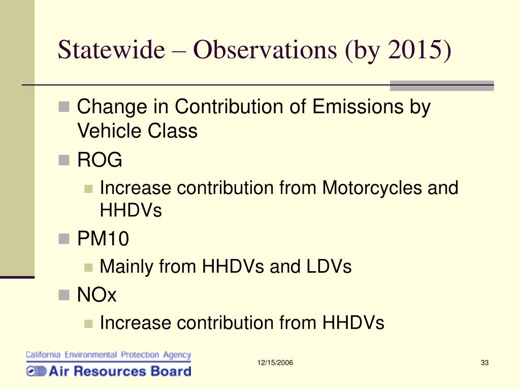 Statewide – Observations (by 2015)