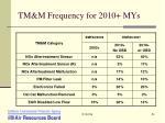 tm m frequency for 2010 mys