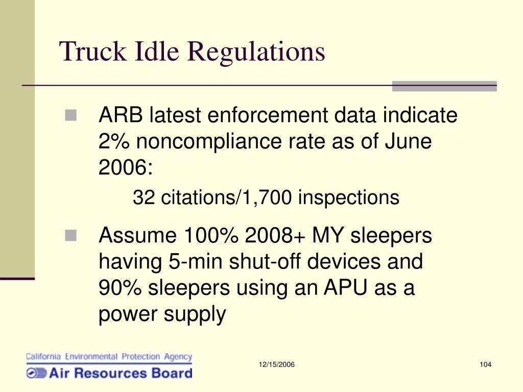 Truck Idle Regulations