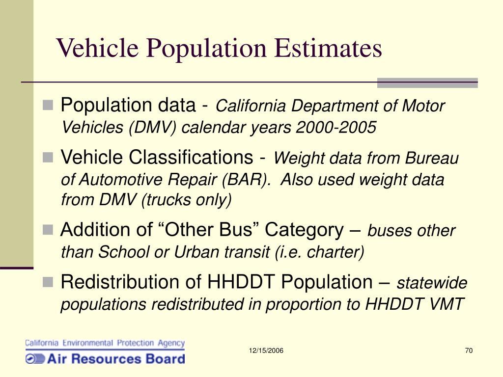 Vehicle Population Estimates
