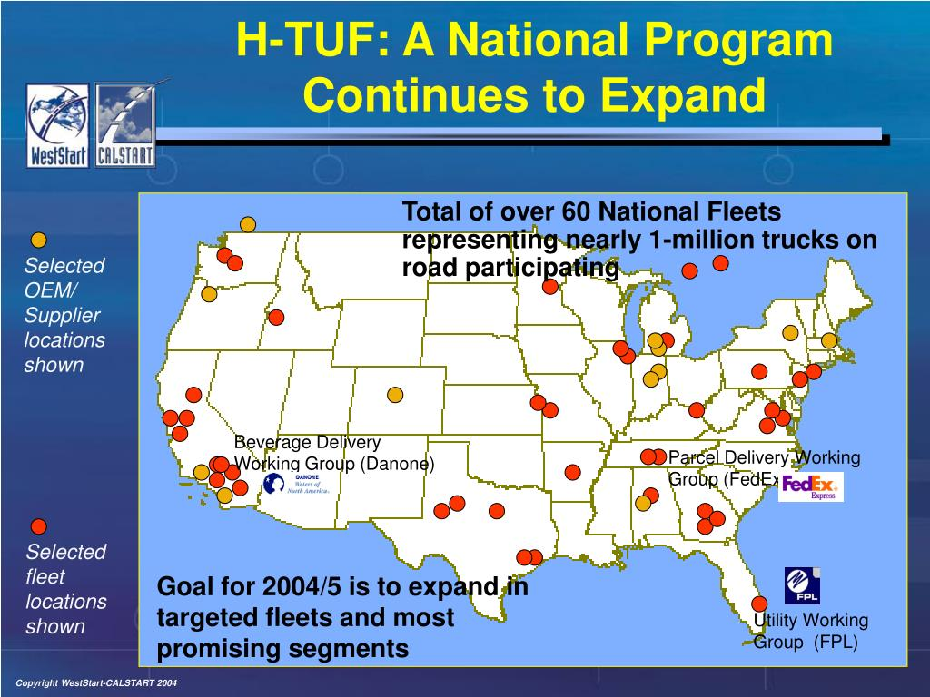 H-TUF: A National Program