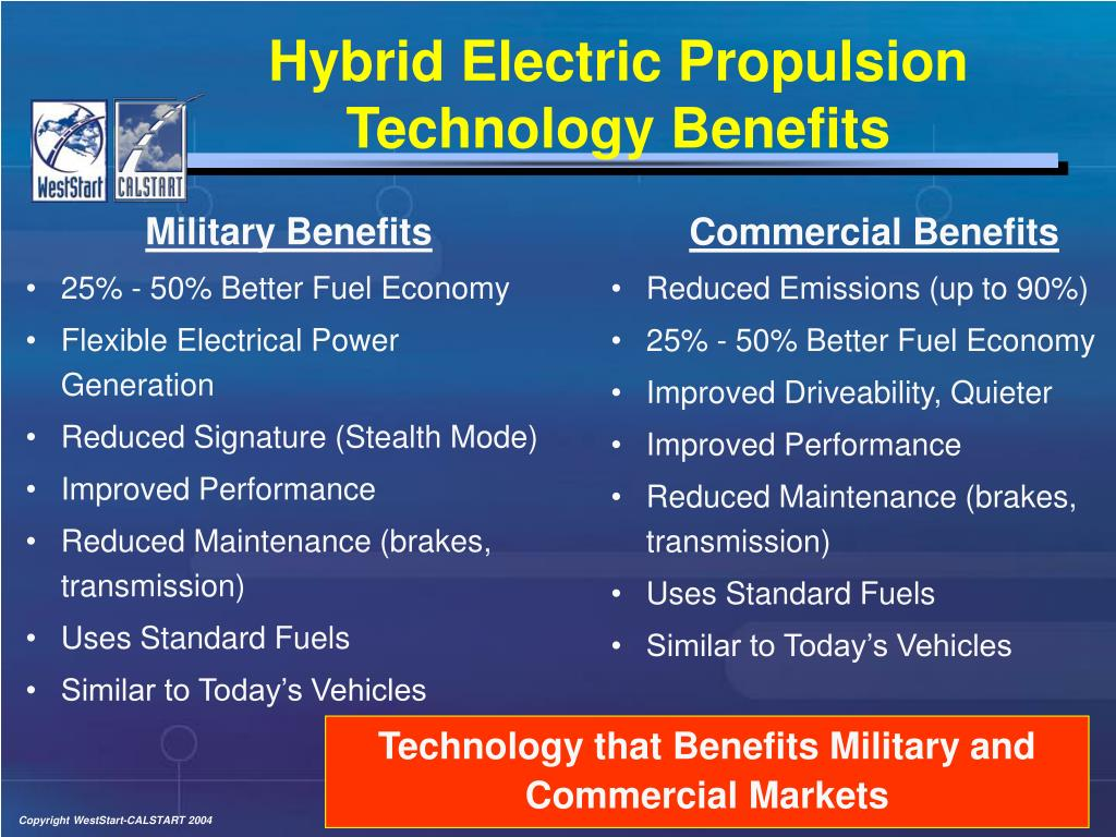 Hybrid Electric Propulsion Technology Benefits