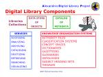 digital library components
