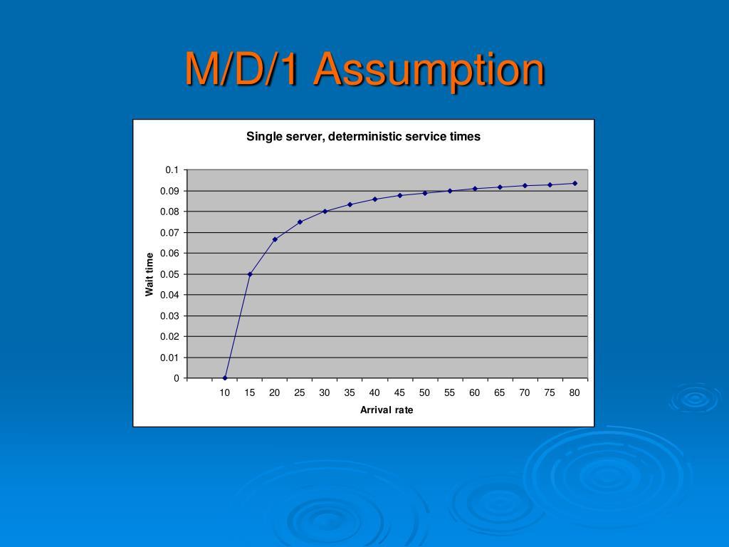 M/D/1 Assumption