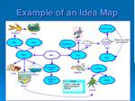 example of an idea map