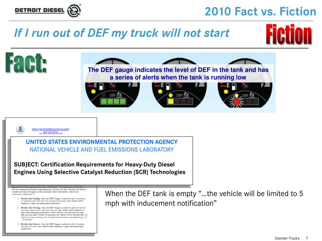 2010 Fact vs. Fiction