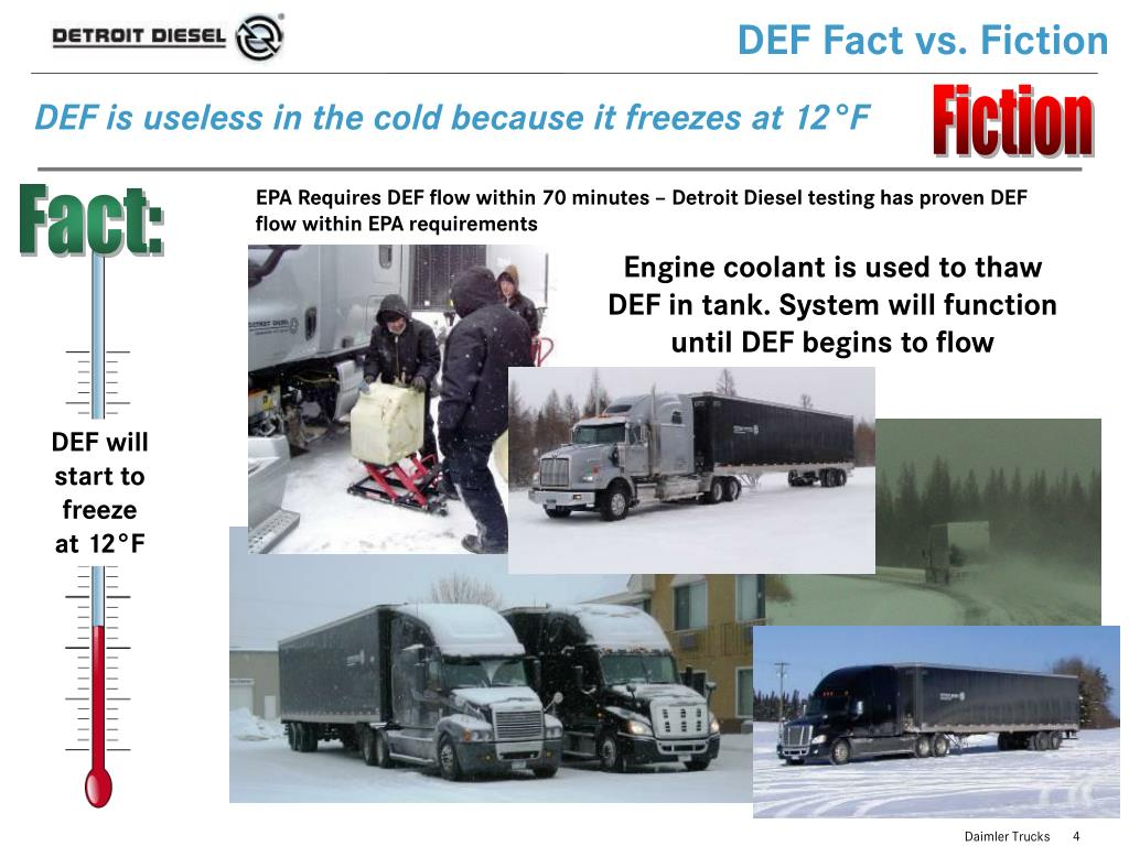 DEF Fact vs. Fiction