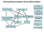 strong alliance between all the stake holders