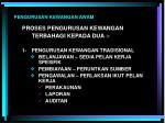 pengurusan kewangan awam4