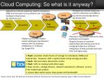 cloud computing so what is it anyway