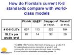 how do florida s current k 8 standards compare with world class models