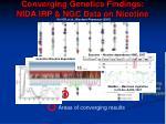 converging genetics findings nida irp ngc data on nicotine