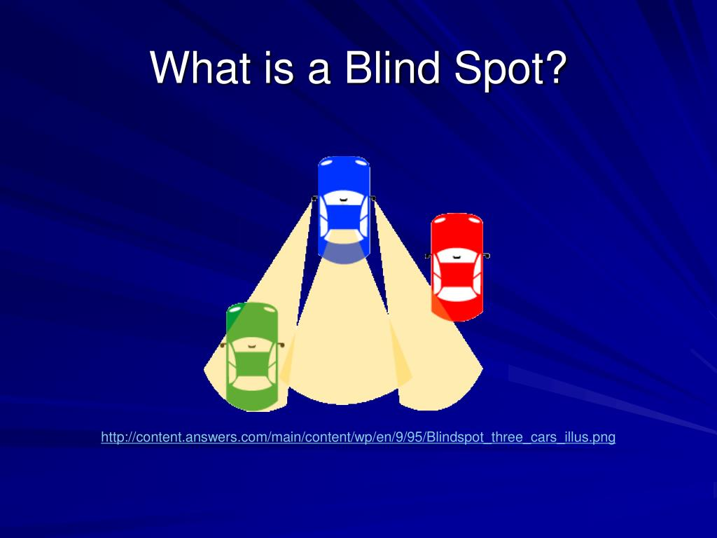 What is a Blind Spot?