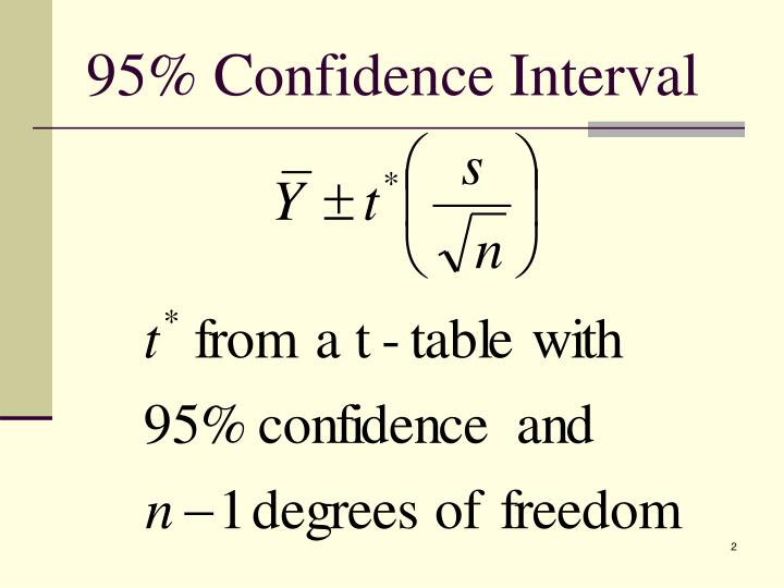 95 confidence interval