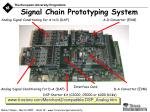 signal chain prototyping system