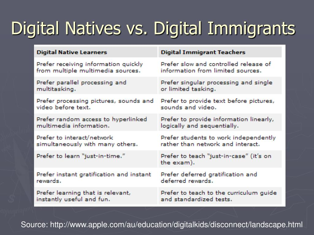 Digital Natives vs. Digital Immigrants