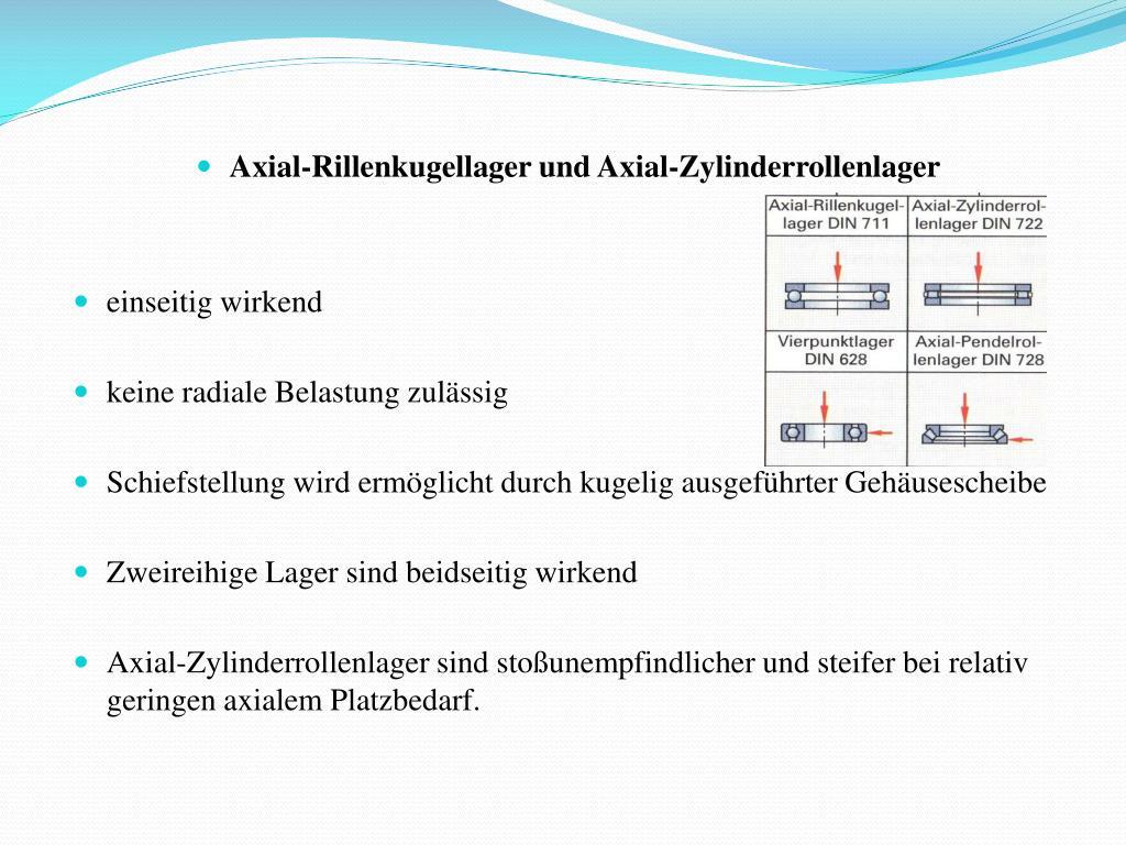 Axial-Rillenkugellager und Axial-Zylinderrollenlager